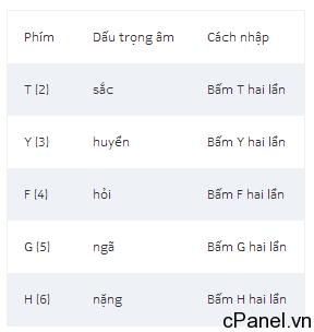 Bỏ dấu tiếng Việt trong Nokia Asha 200